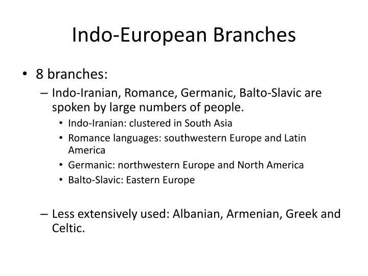 Indo-European Branches