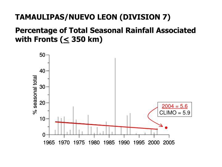 TAMAULIPAS/NUEVO LEON (DIVISION 7)