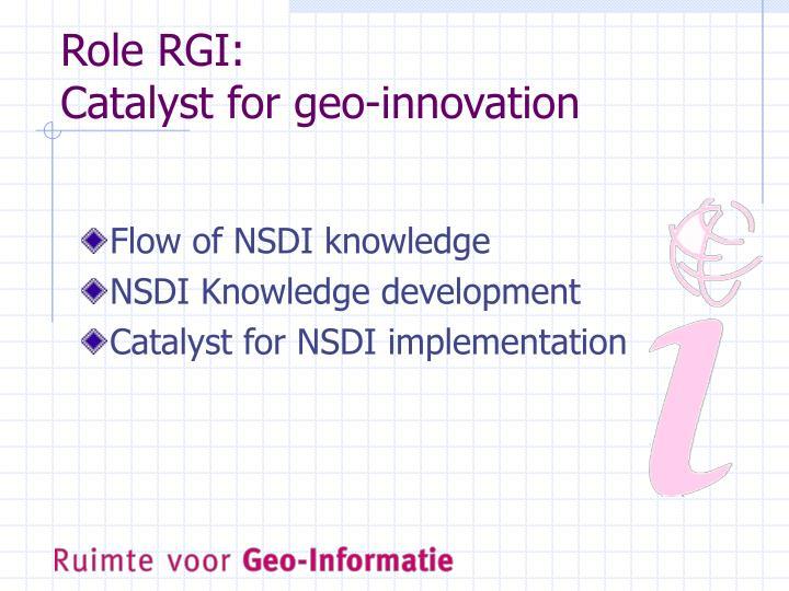 Role RGI: