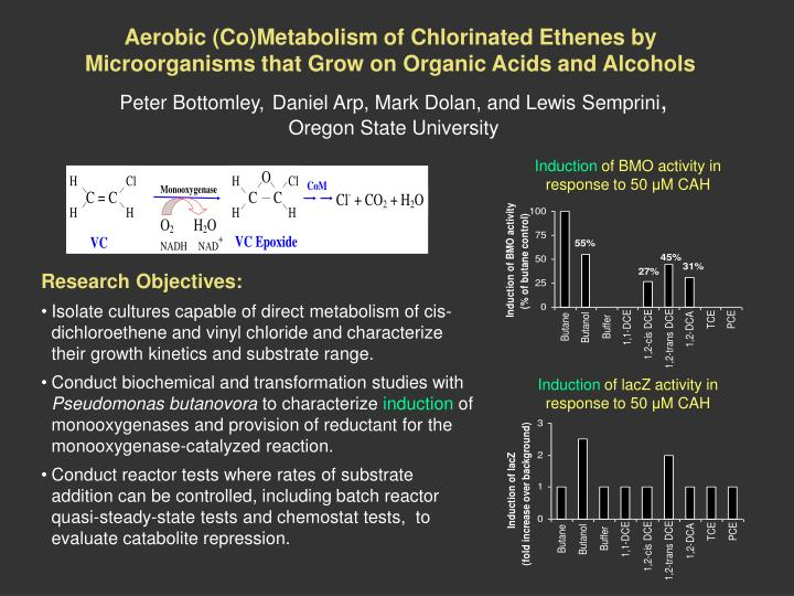 Aerobic (Co)Metabolism of Chlorinated Ethenes by Microorganisms that Grow on Organic Acids and Alcoh...