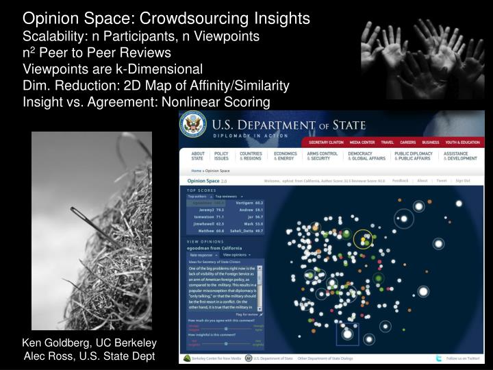 Opinion Space: Crowdsourcing Insights