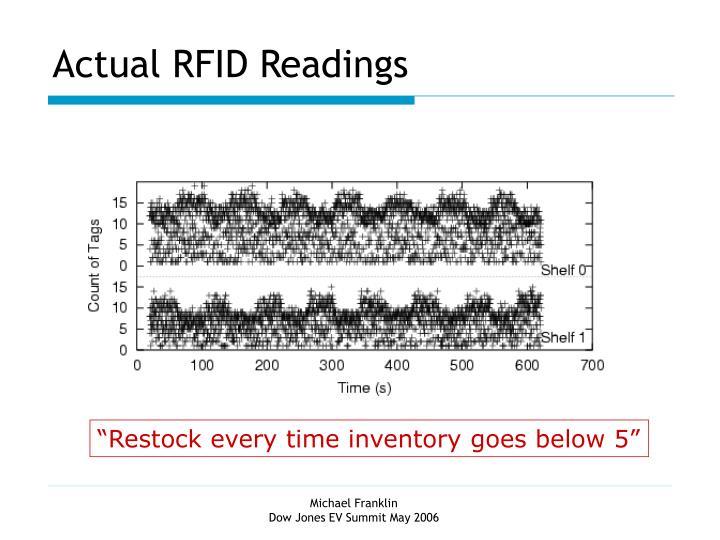 Actual RFID Readings