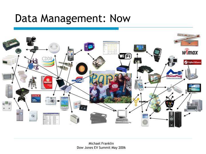 Data management now