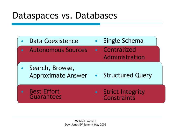 Data Coexistence