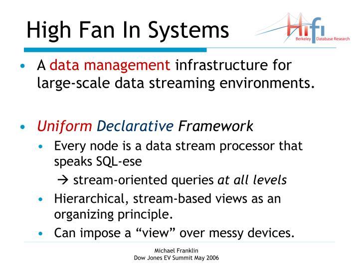 High Fan In Systems