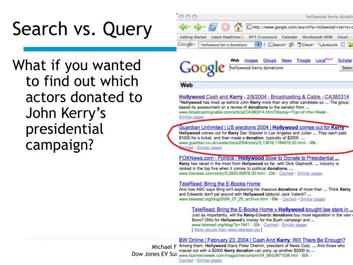 Search vs. Query