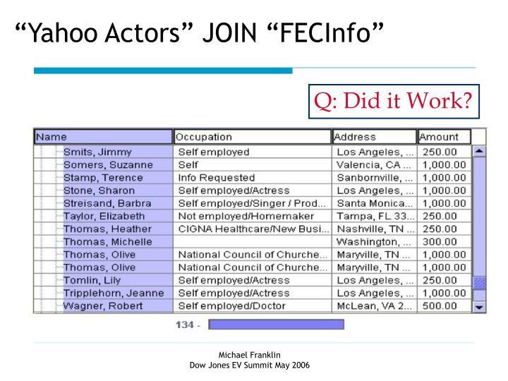 """""""Yahoo Actors"""" JOIN """"FECInfo"""""""