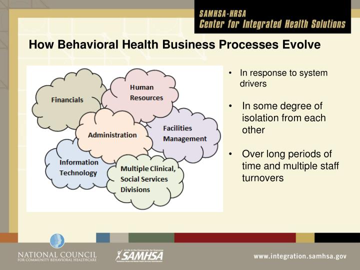 How Behavioral Health Business