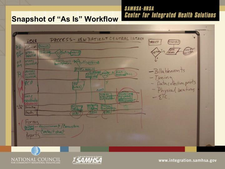 """Snapshot of """"As Is"""" Workflow"""