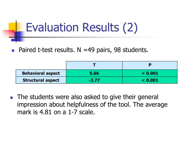 Evaluation Results (2)
