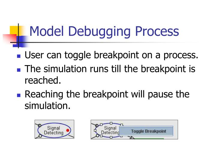 Model Debugging Process