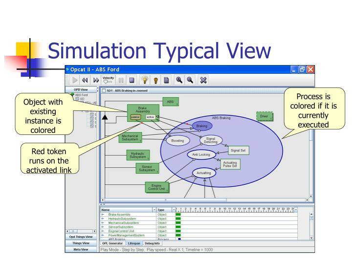 Simulation Typical View