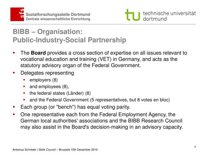 BIBB – Organisation: