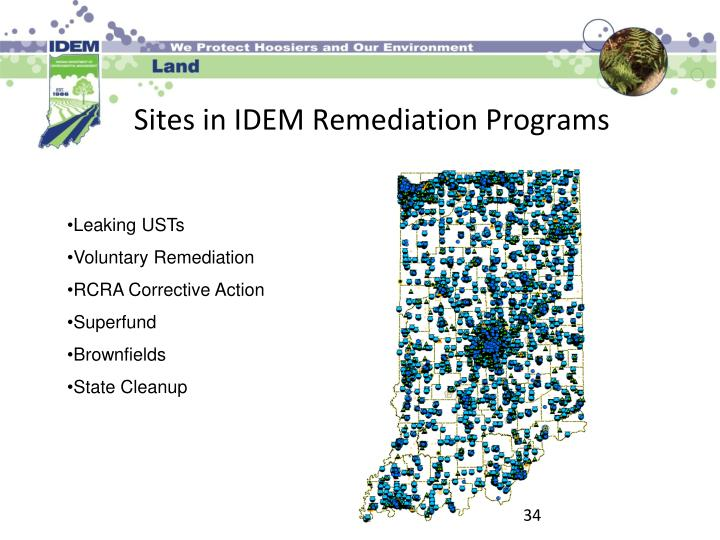 Sites in IDEM Remediation Programs