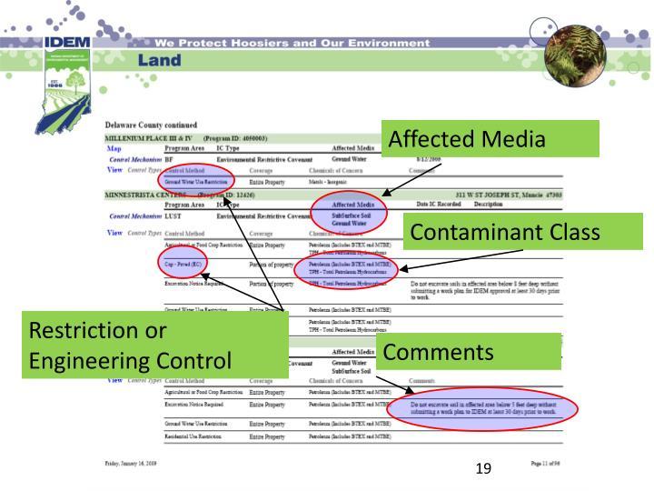 Affected Media