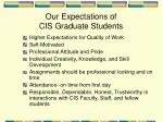our expectations of cis graduate students
