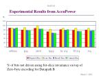 experimental results from accupower1