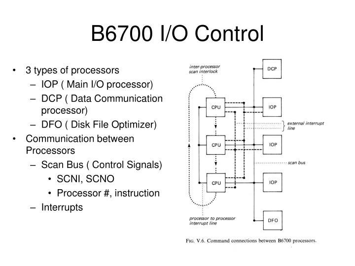B6700 I/O Control
