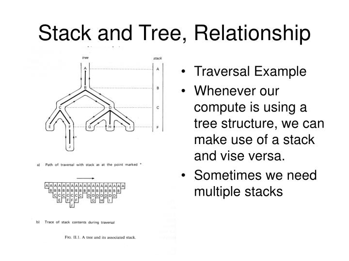 Stack and Tree, Relationship