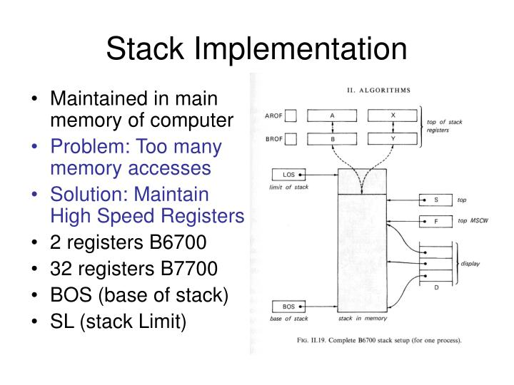 Stack Implementation