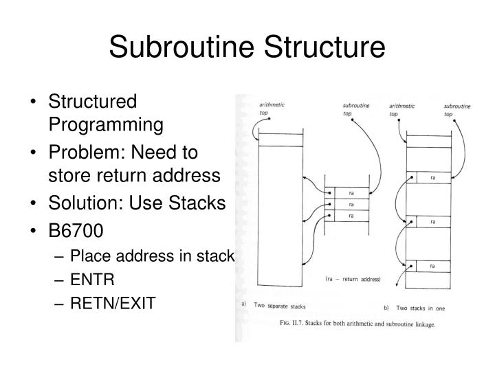 Subroutine Structure