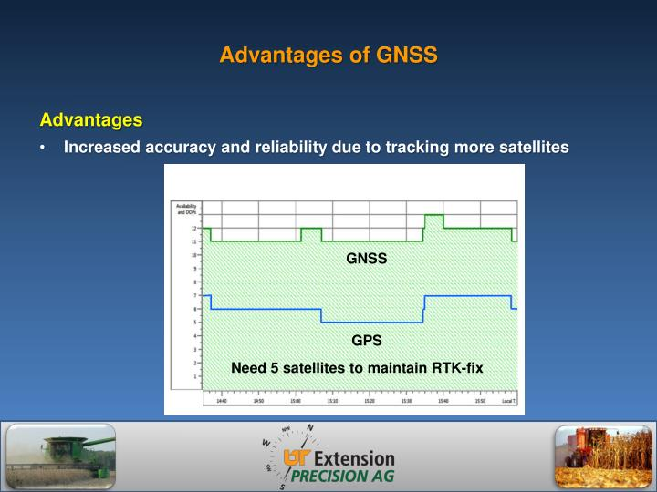 Advantages of gnss