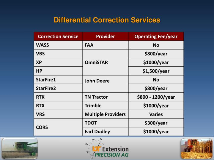 Differential Correction Services