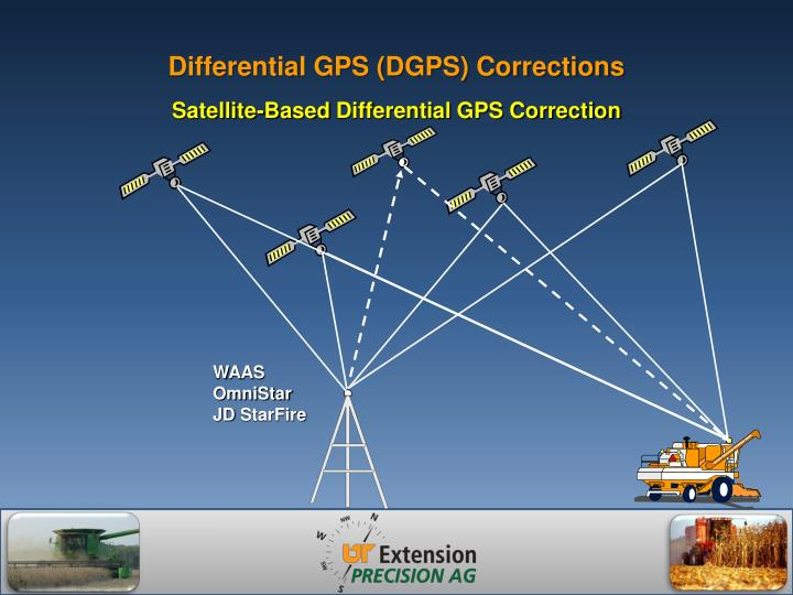 Differential GPS (DGPS) Corrections