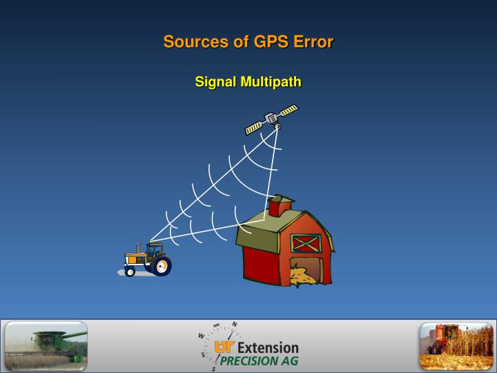 Sources of GPS Error