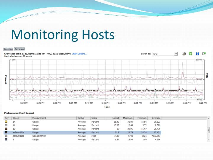 Monitoring Hosts