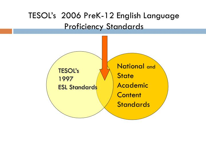 TESOL's