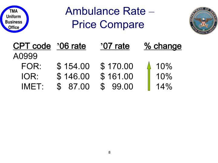 Ambulance Rate