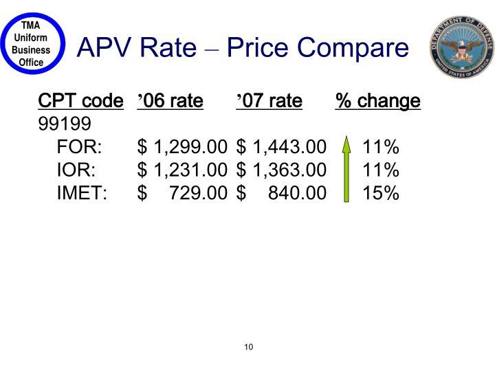 APV Rate
