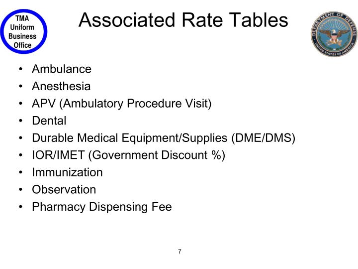 Associated Rate Tables