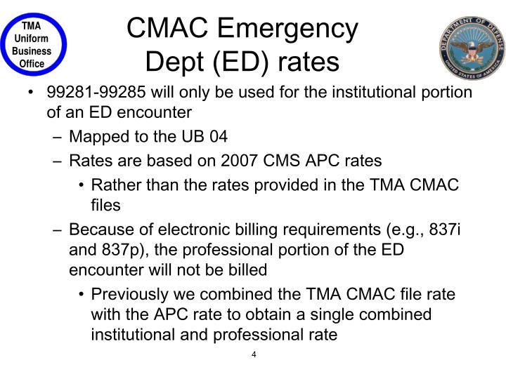 CMAC Emergency