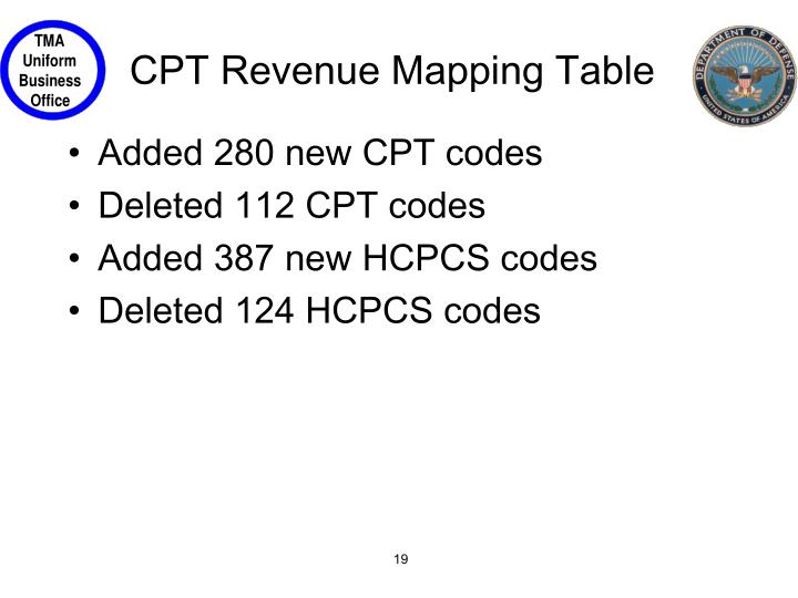 CPT Revenue Mapping Table