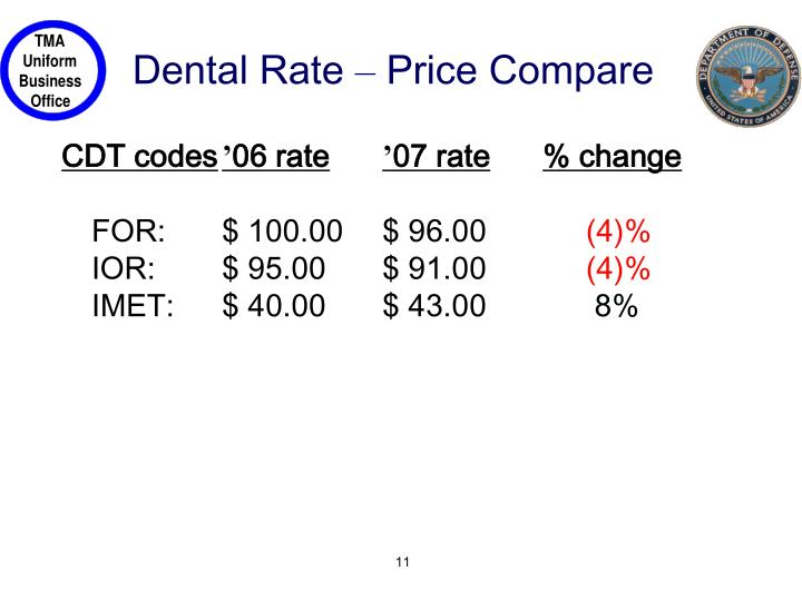 Dental Rate