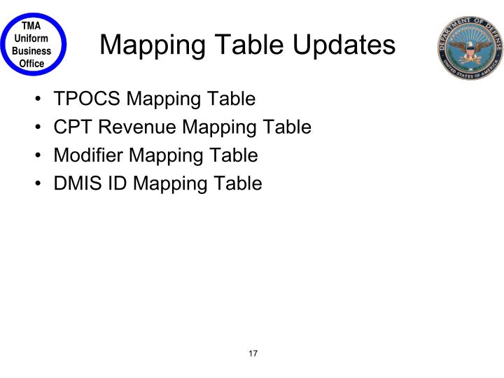 Mapping Table Updates