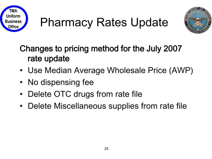 Pharmacy Rates Update