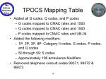 tpocs mapping table