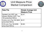 unit measure price market comparison