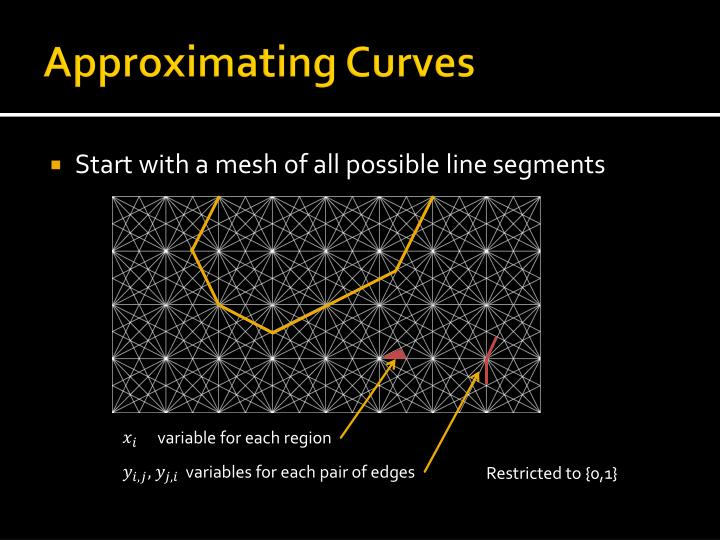 Approximating Curves