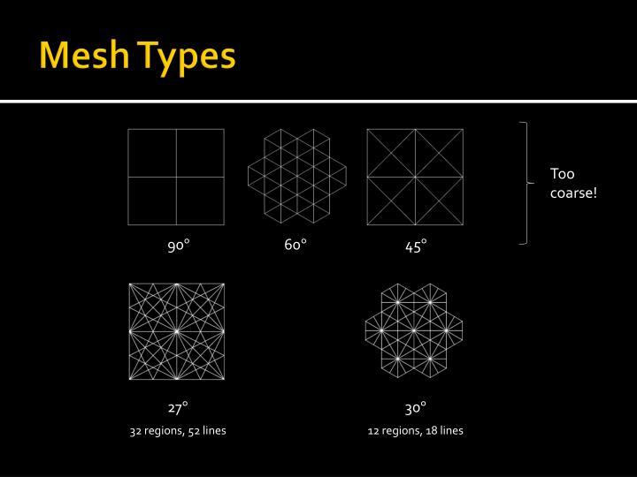 Mesh Types
