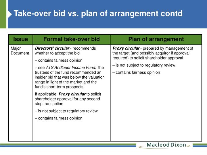 Take-over bid vs. plan of arrangement contd