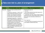 take over bid vs plan of arrangement2