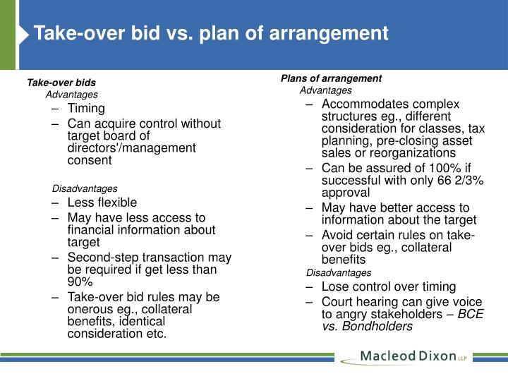 Take-over bids