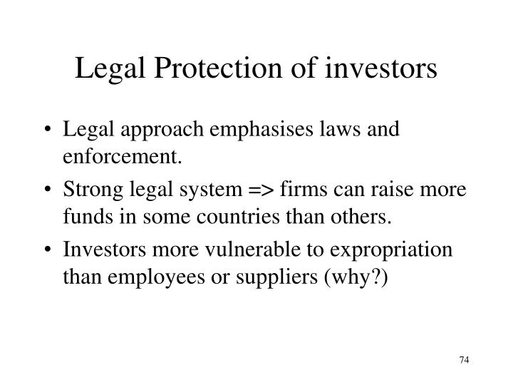 Legal Protection of investors