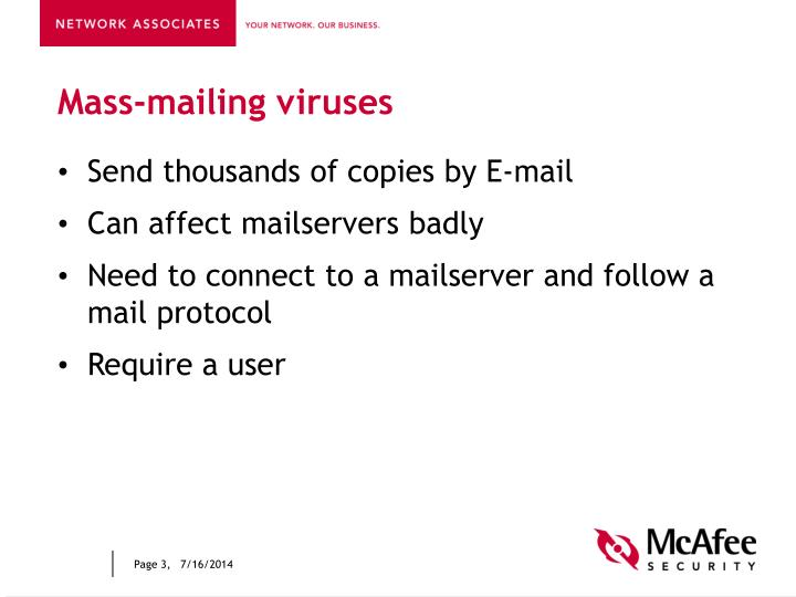 Mass-mailing viruses