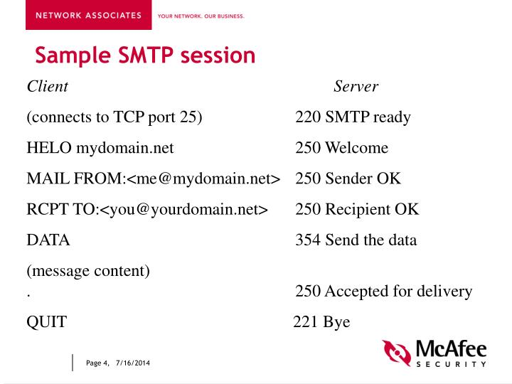 Sample SMTP session