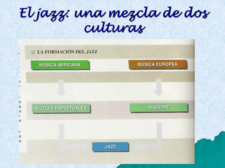 El jazz: una mezcla de dos culturas
